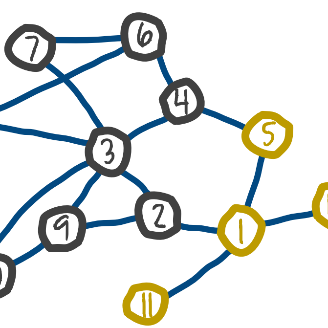 Papers With Code : Graph Embedding
