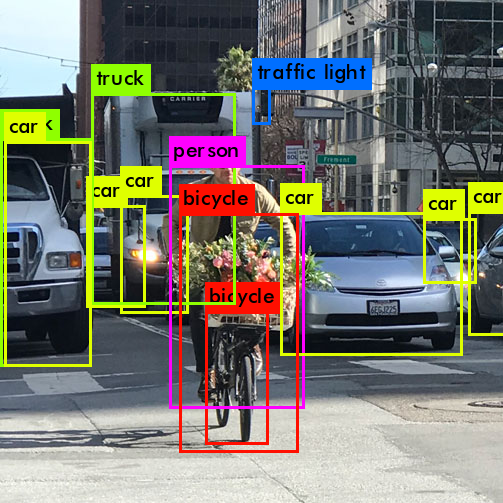 Papers With Code : Real-Time Object Detection