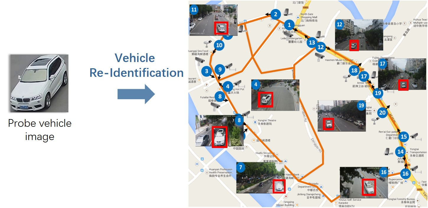 Papers With Code : Vehicle Re-Identification