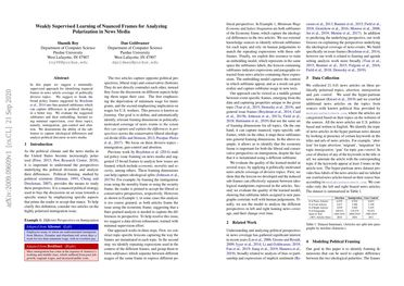 Weakly Supervised Learning of Nuanced Frames for Analyzing Polarization in News Media