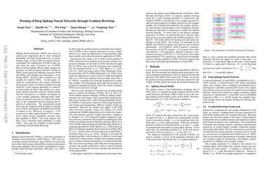 Pruning of Deep Spiking Neural Networks through Gradient Rewiring