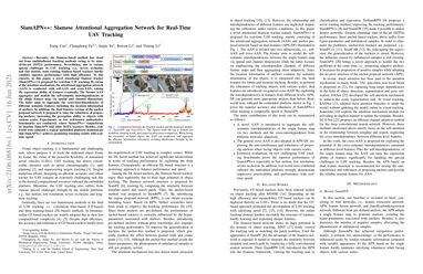/vision4robotics/ SiamAPN++: Siamese Attentional Aggregation Network for Real-Time UAV Tracking