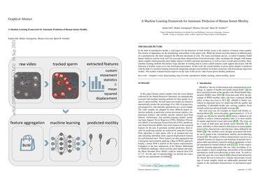 /eihw/ A Machine Learning Framework for Automatic Prediction of Human Semen Motility