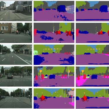 Papers With Code : Semi-Supervised Semantic Segmentation